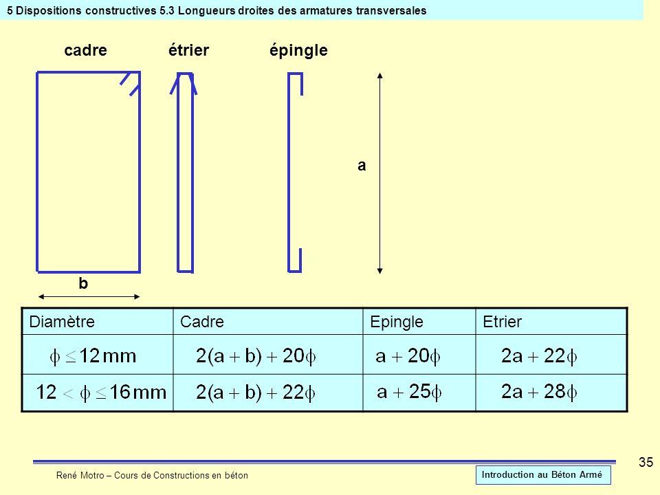 cadre étrier épingle a b Diamètre Cadre Epingle Etrier