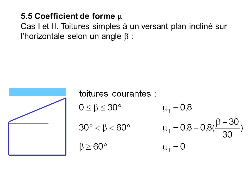 5.5 Coefficient de forme m Cas I et II.