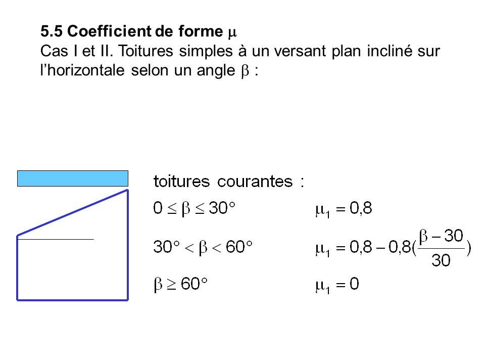 5.5 Coefficient de forme mCas I et II.