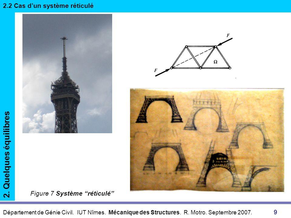 2. Quelques équilibres 2.2 Cas d'un système réticulé