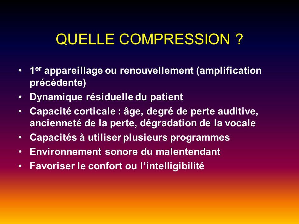 QUELLE COMPRESSION 1er appareillage ou renouvellement (amplification précédente) Dynamique résiduelle du patient.