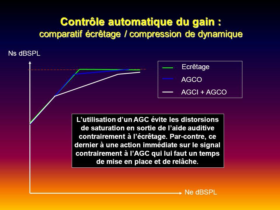 Contrôle automatique du gain : comparatif écrêtage / compression de dynamique