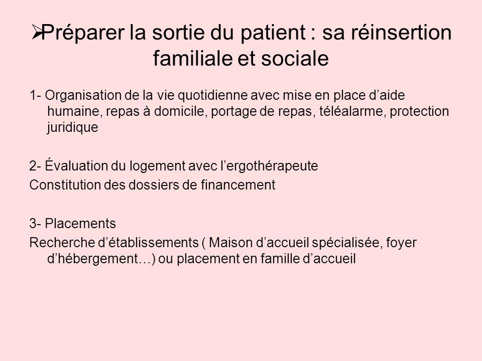 Préparer la sortie du patient : sa réinsertion familiale et sociale