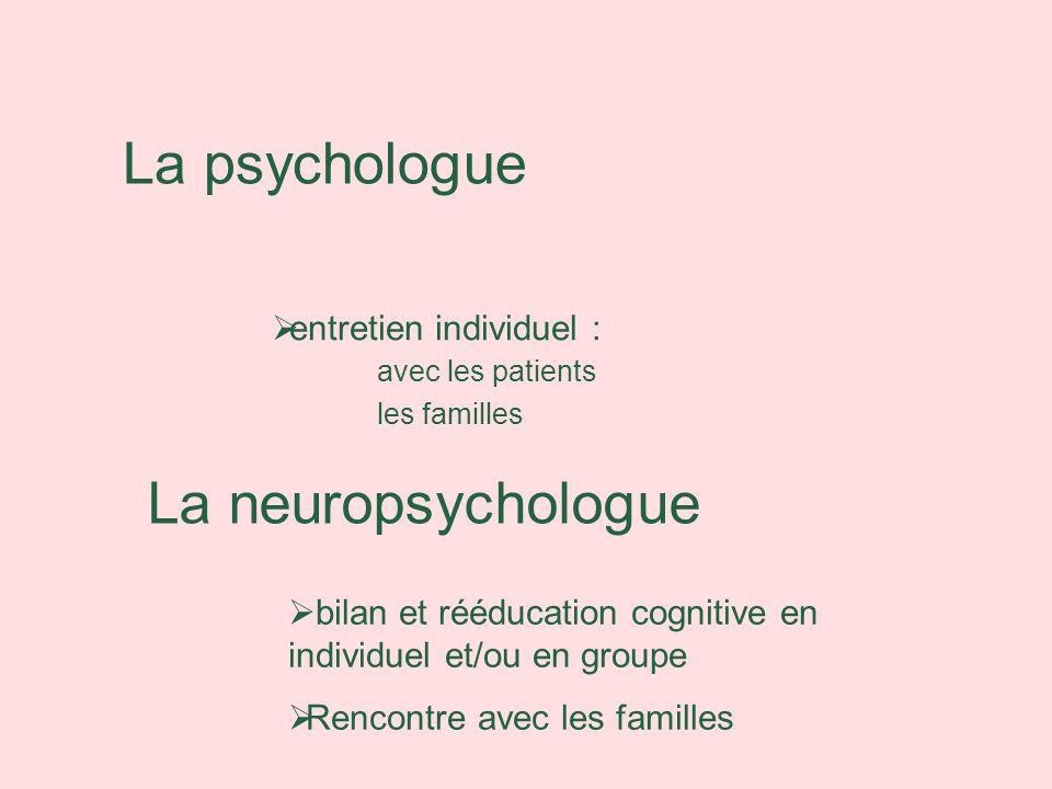 La psychologue La neuropsychologue