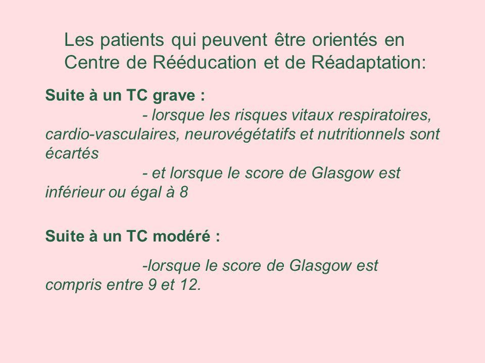 Les patients qui peuvent être orientés en Centre de Rééducation et de Réadaptation: