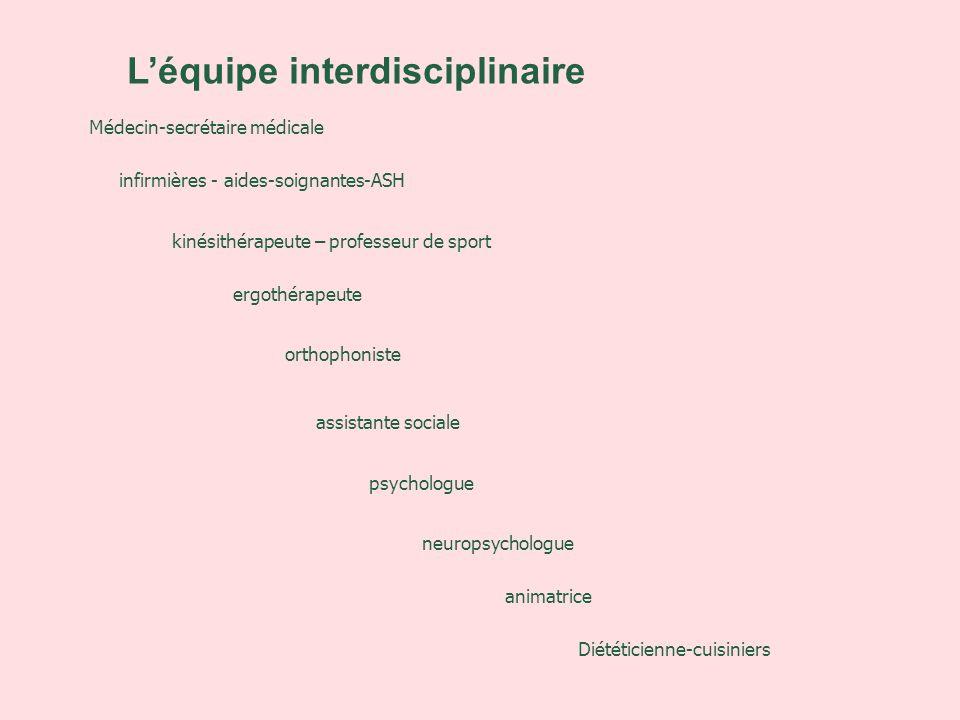 L'équipe interdisciplinaire