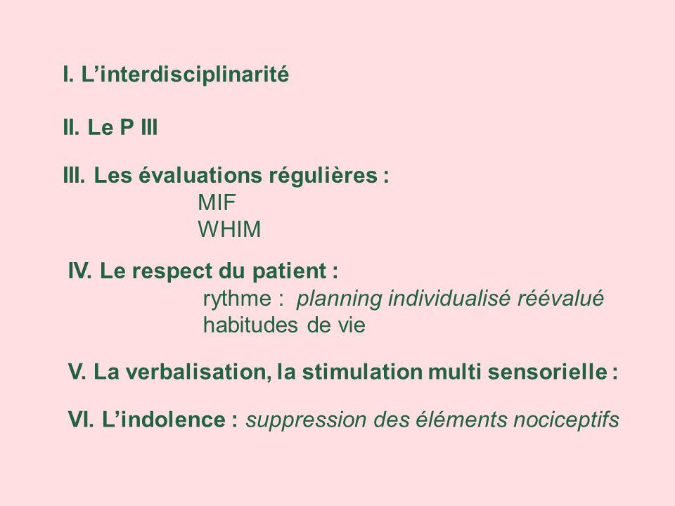 I. L'interdisciplinarité
