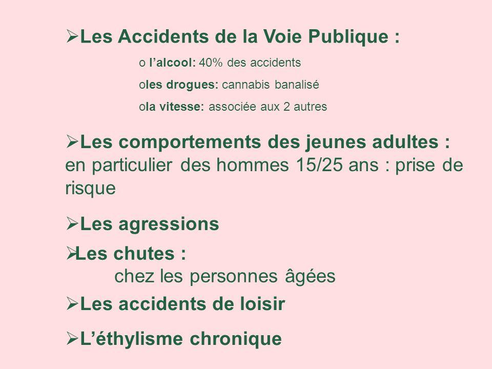 Les Accidents de la Voie Publique :
