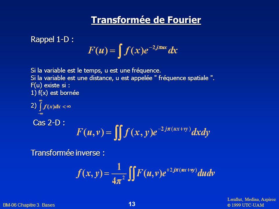 Transformée de Fourier Rappel 1-D :