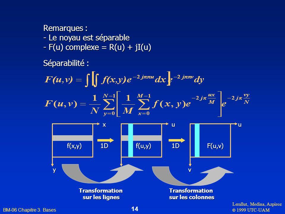 - Le noyau est séparable - F(u) complexe = R(u) + jI(u) Séparabilité :