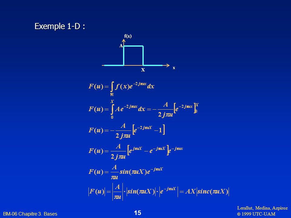 Exemple 1-D : x f(x) A X