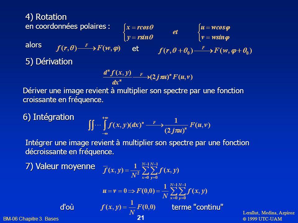 4) Rotation 5) Dérivation 6) Intégration 7) Valeur moyenne
