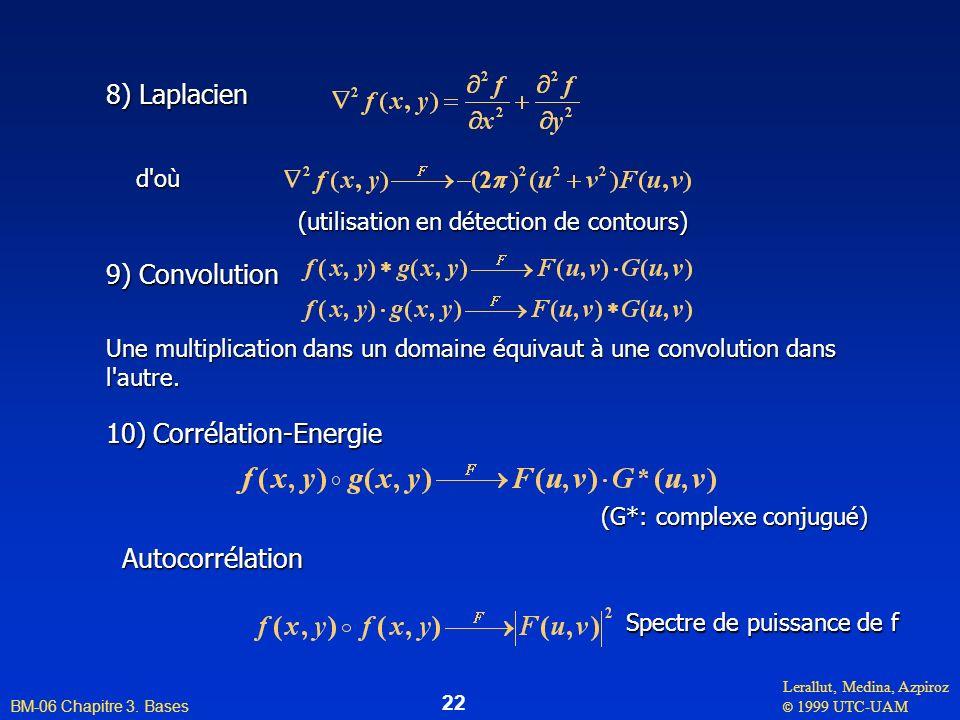 10) Corrélation-Energie