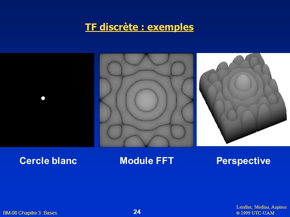 TF discrète : exemples Cercle blanc Module FFT Perspective