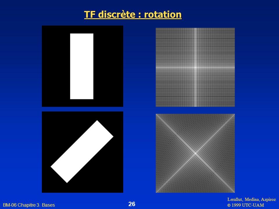 TF discrète : rotation