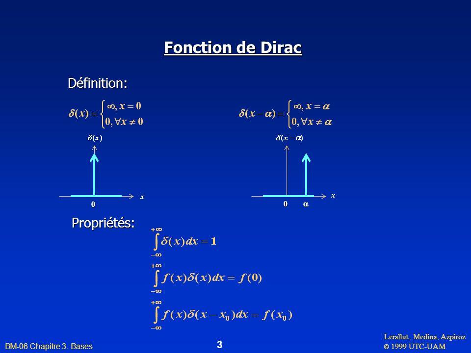 Fonction de Dirac Définition: 0 a Propriétés: