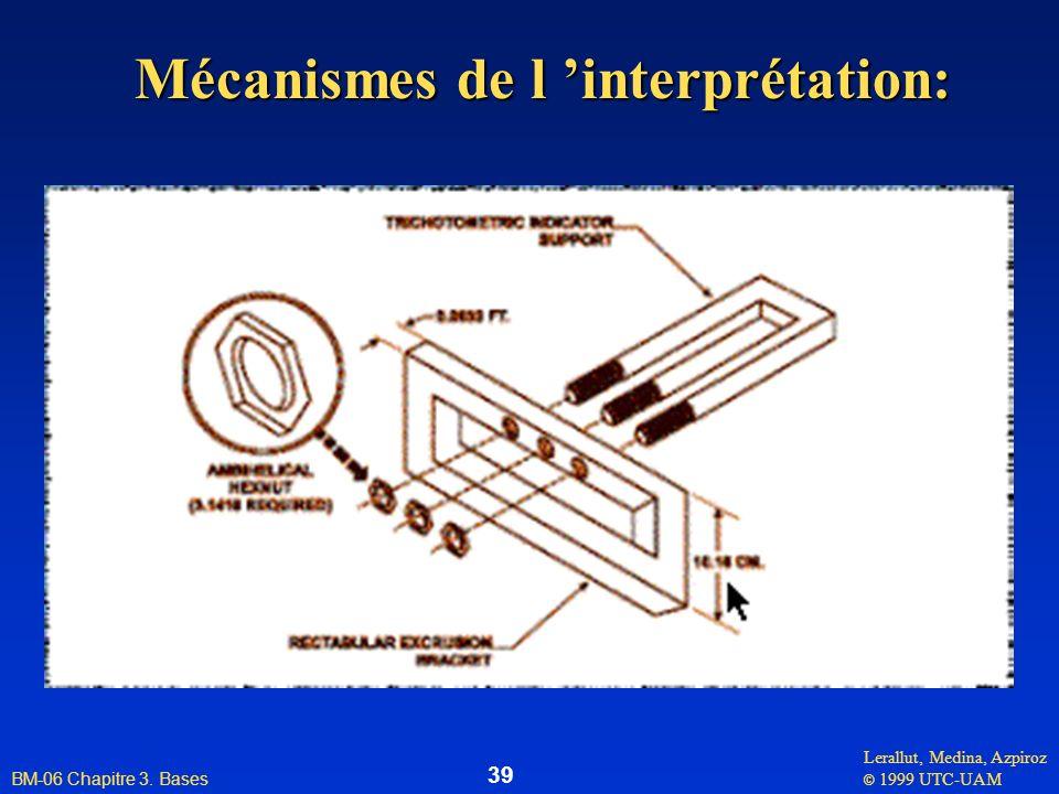 Mécanismes de l 'interprétation: