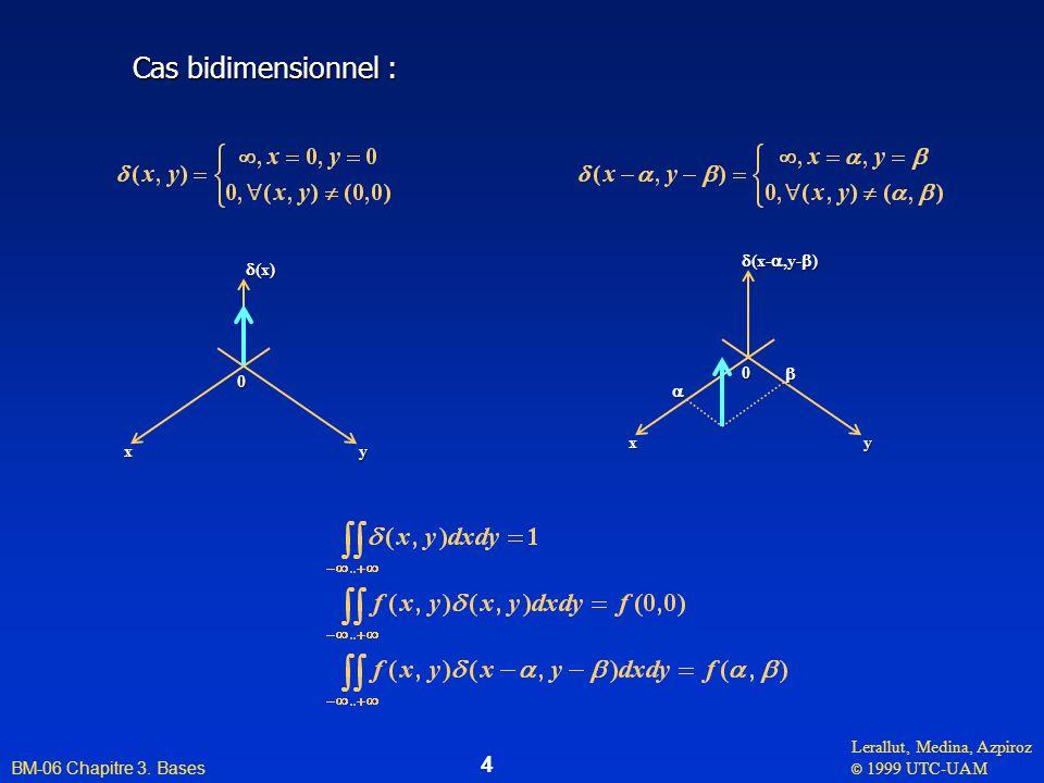 Cas bidimensionnel : x y d(x-a,y-b) b a x y d(x)