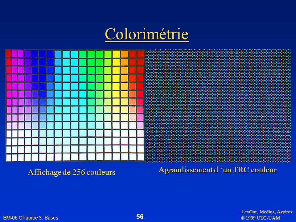 Colorimétrie Agrandissement d 'un TRC couleur