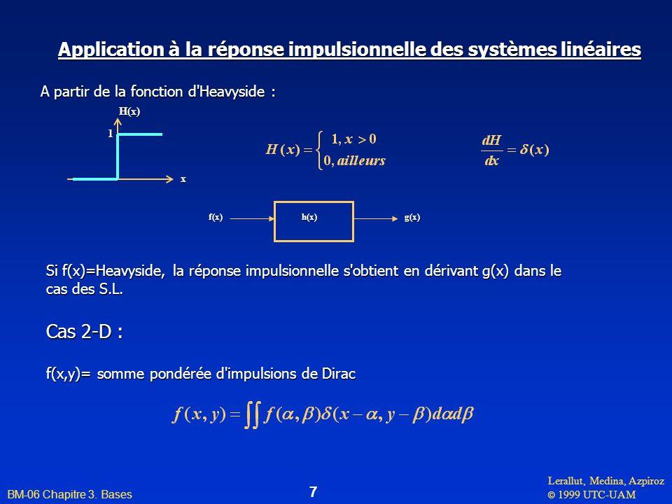 Application à la réponse impulsionnelle des systèmes linéaires