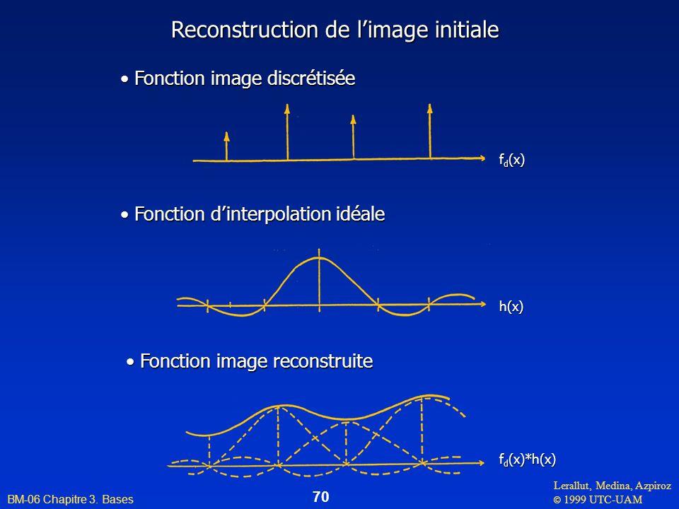 Reconstruction de l'image initiale
