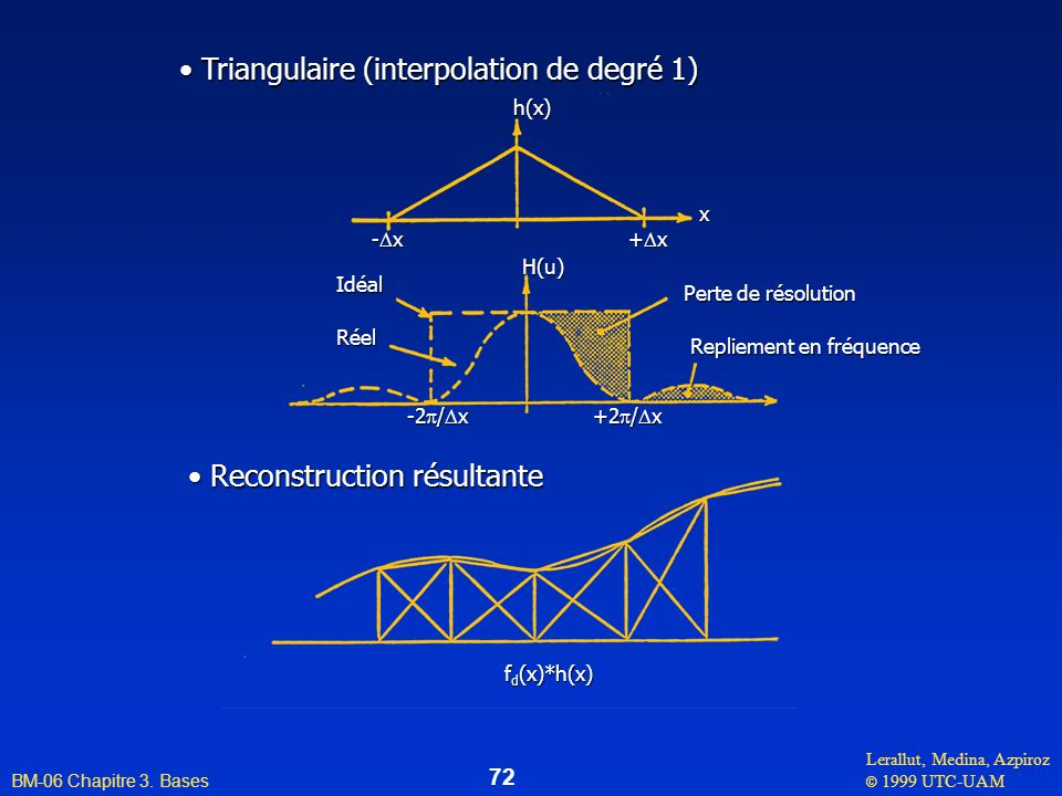 Triangulaire (interpolation de degré 1)