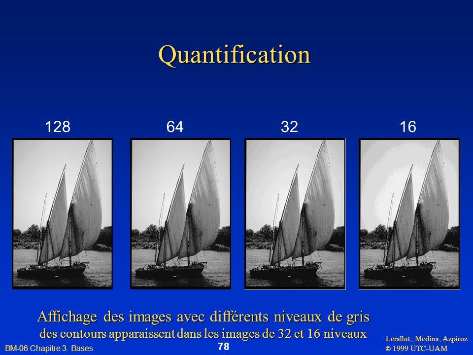 Quantification 128. 64. 32. 16. Affichage des images avec différents niveaux de gris.