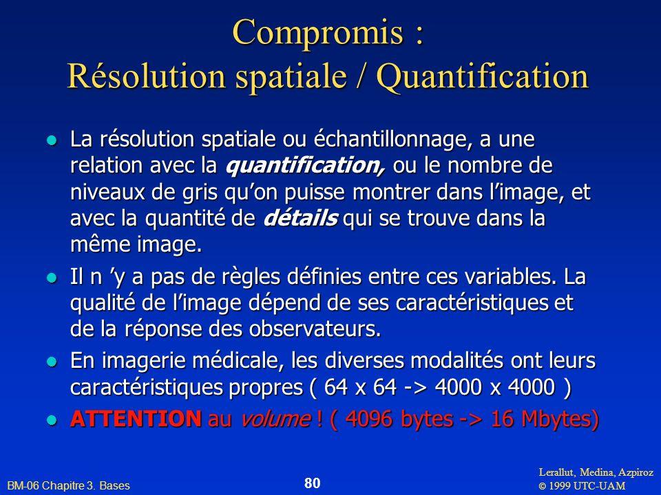 Compromis : Résolution spatiale / Quantification