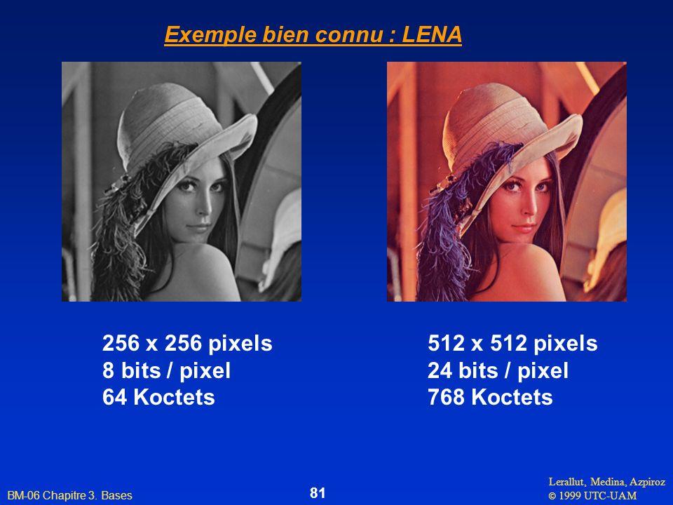Exemple bien connu : LENA