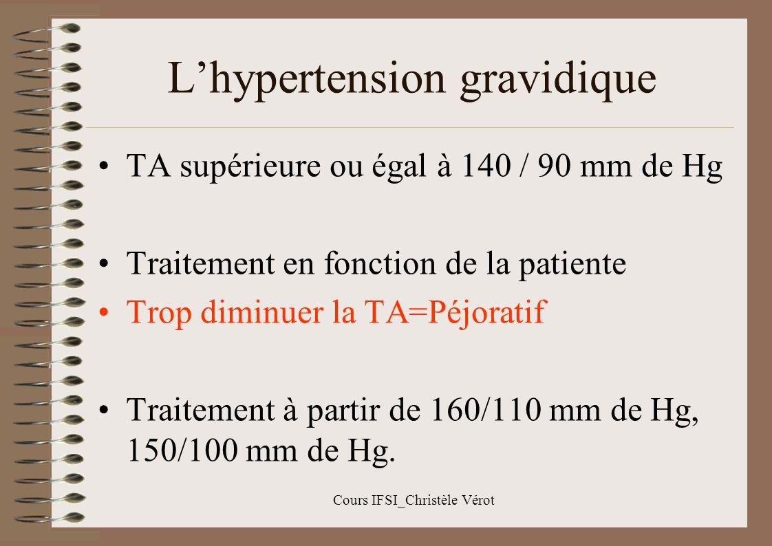 L'hypertension gravidique
