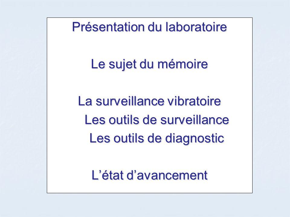 Présentation du laboratoire Le sujet du mémoire