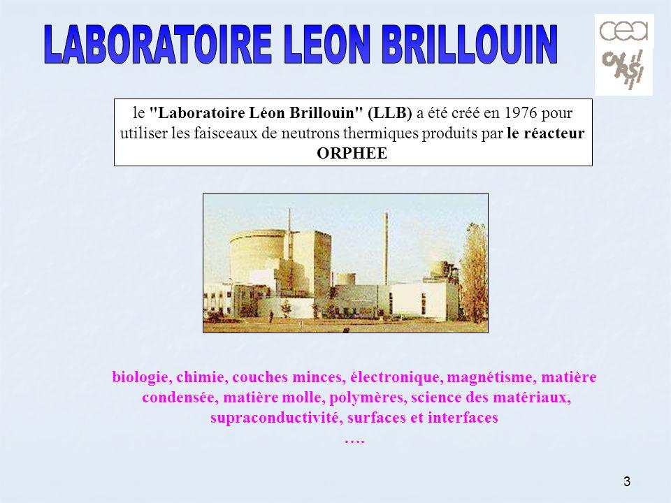 LABORATOIRE LEON BRILLOUIN