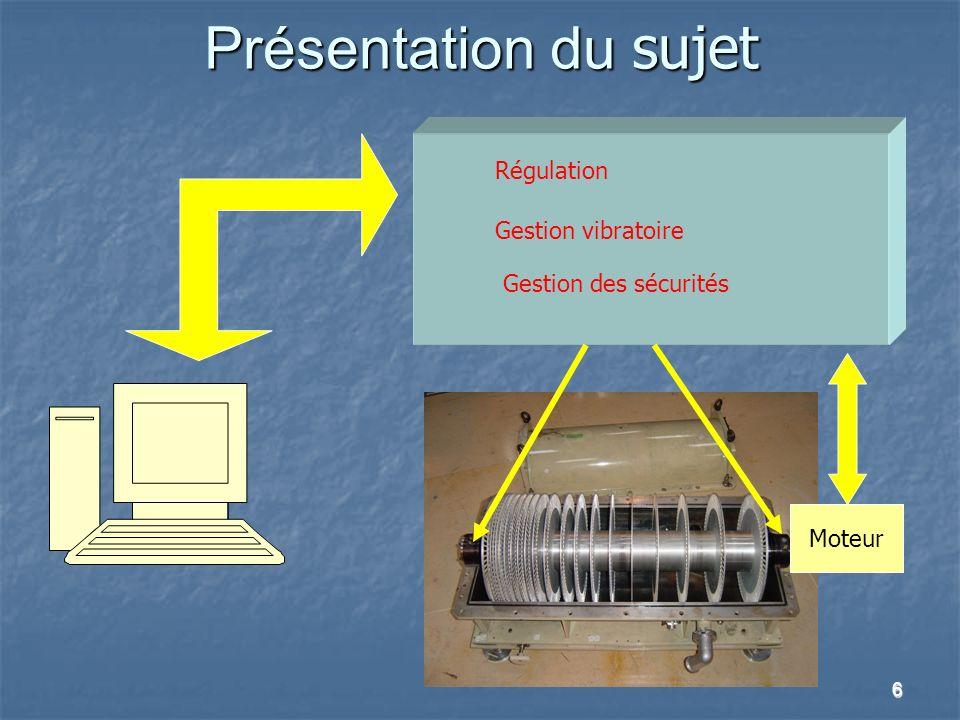 Présentation du sujet Régulation Gestion vibratoire