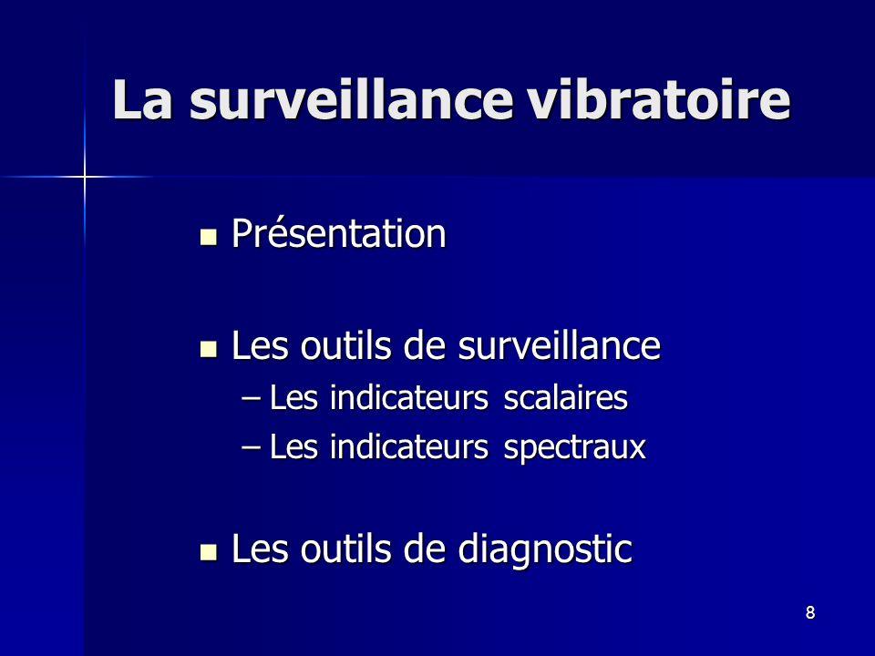 La surveillance vibratoire