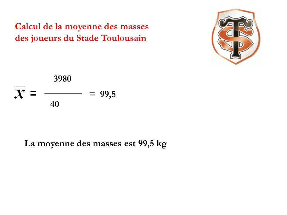 Calcul de la moyenne des masses des joueurs du Stade Toulousain