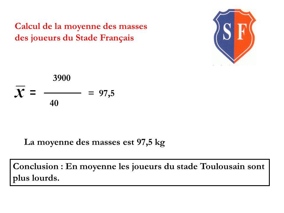 Calcul de la moyenne des masses des joueurs du Stade Français