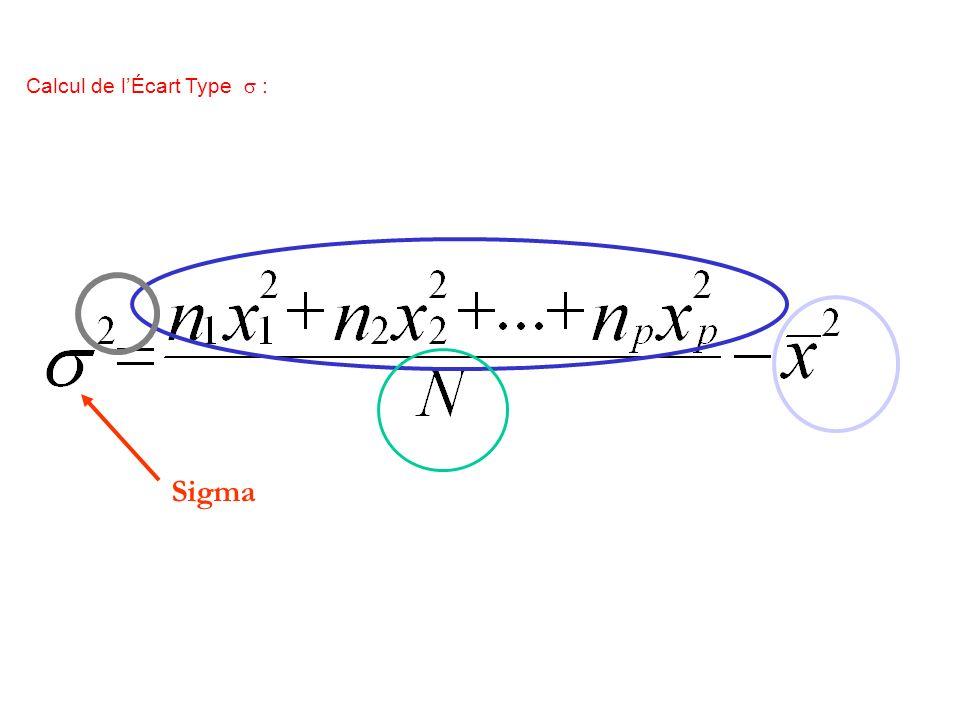 Calcul de l'Écart Type  :