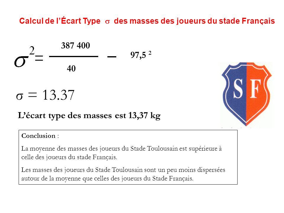 σ = 13.37 387 400 97,5 2 40 L'écart type des masses est 13,37 kg