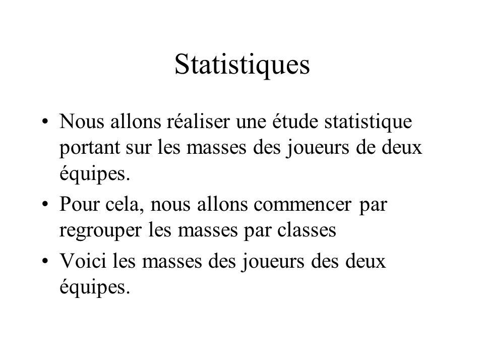 Statistiques Nous allons réaliser une étude statistique portant sur les masses des joueurs de deux équipes.