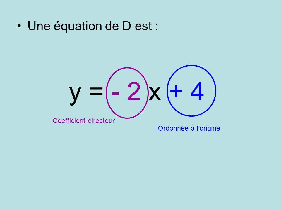 Une équation de D est : y = - 2 x + 4 Coefficient directeur