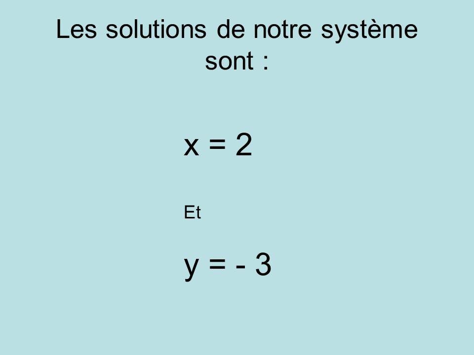 Les solutions de notre système sont :