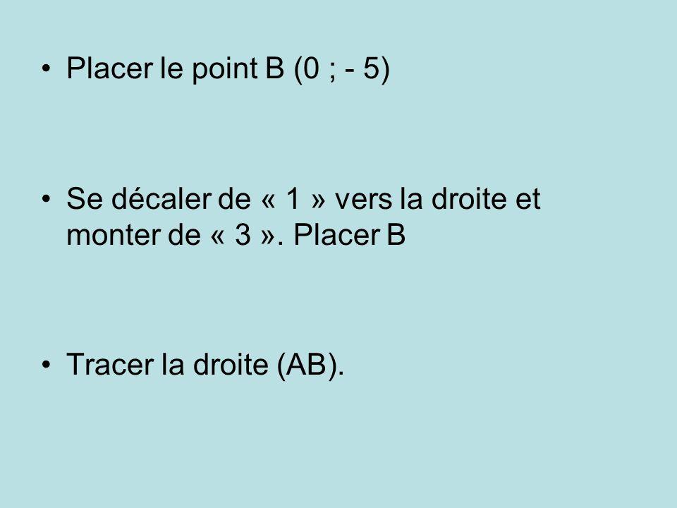 Placer le point B (0 ; - 5) Se décaler de « 1 » vers la droite et monter de « 3 ».