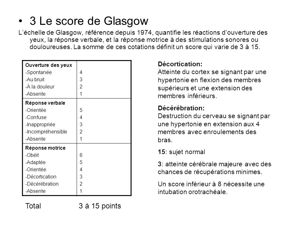 3 Le score de Glasgow Total 3 à 15 points