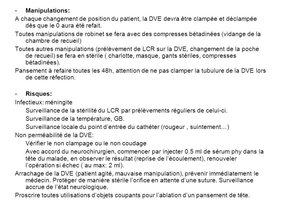 Manipulations: A chaque changement de position du patient, la DVE devra être clampée et déclampée dès que le 0 aura été refait.