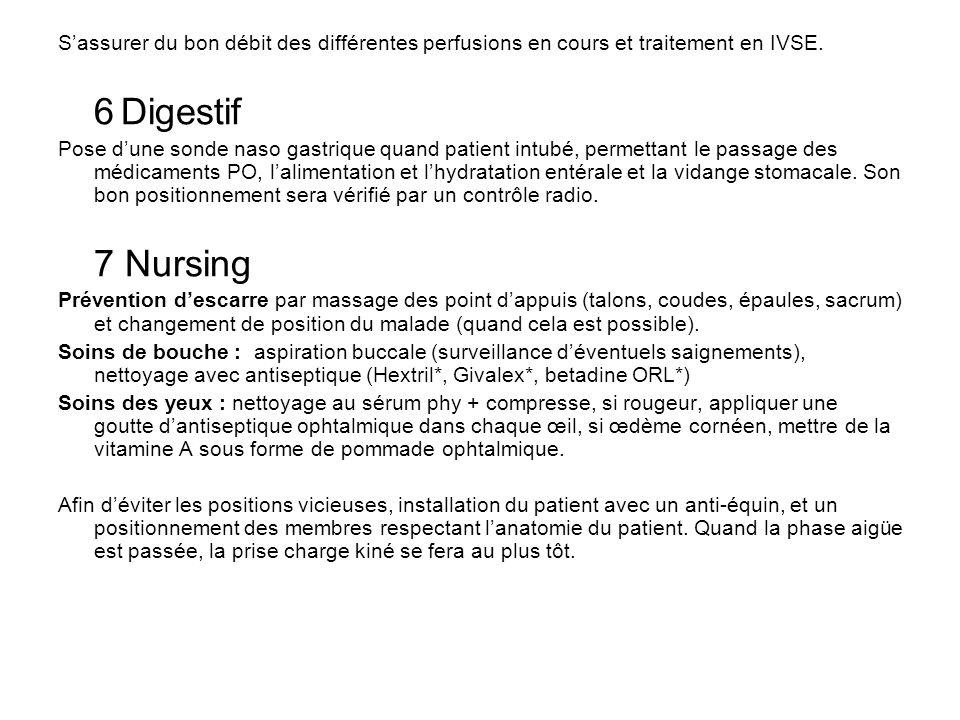 S'assurer du bon débit des différentes perfusions en cours et traitement en IVSE.
