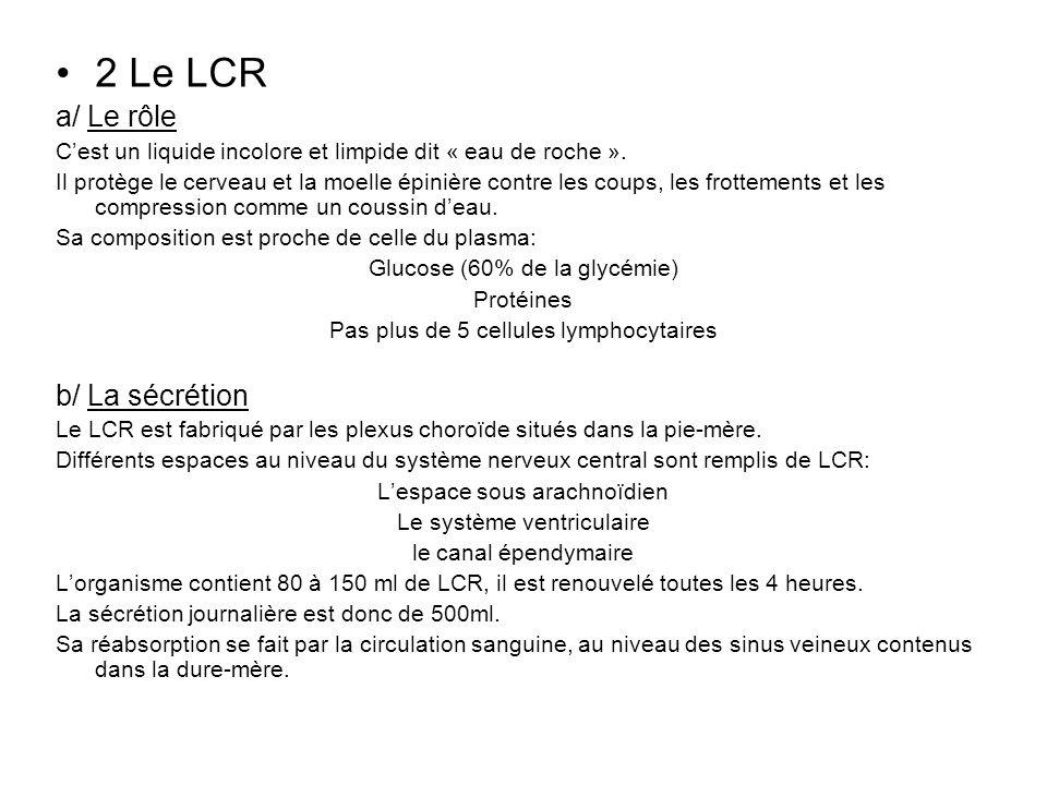 2 Le LCR a/ Le rôle b/ La sécrétion