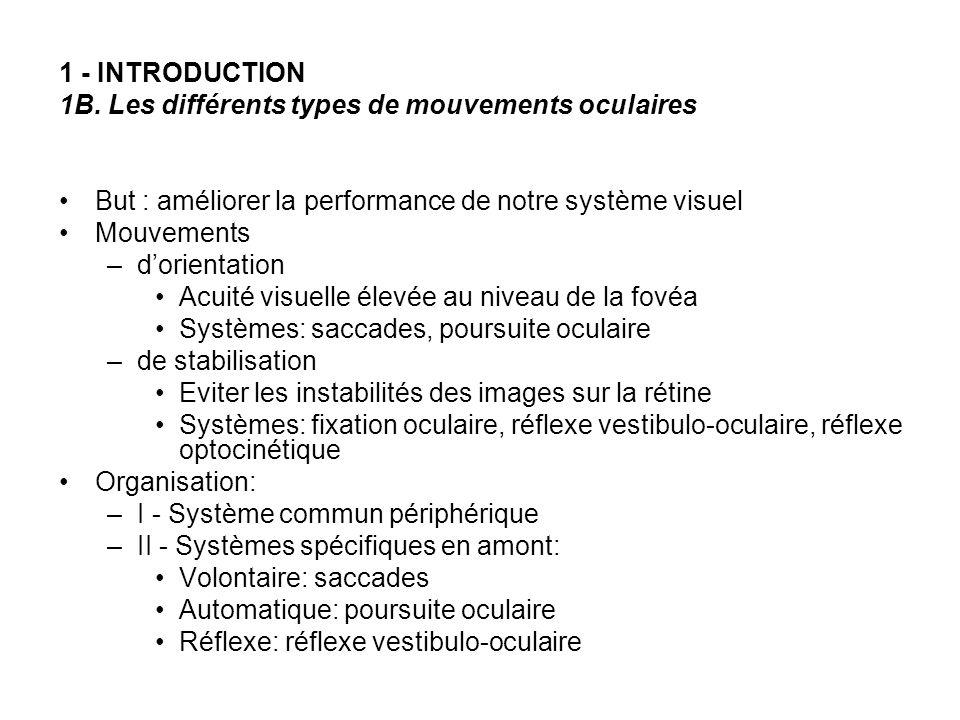 1 - INTRODUCTION 1B. Les différents types de mouvements oculaires. But : améliorer la performance de notre système visuel.