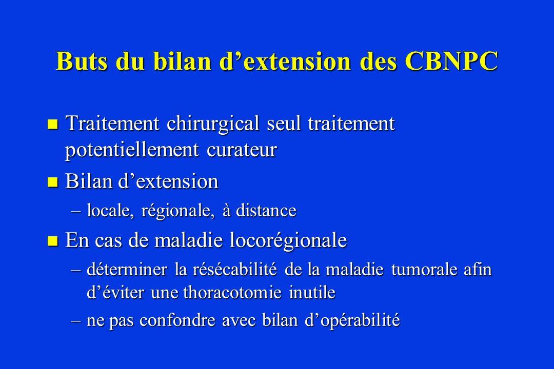 Buts du bilan d'extension des CBNPC