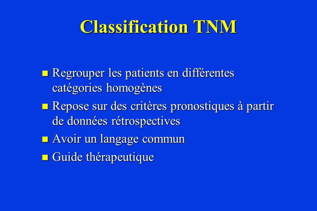 Classification TNM Regrouper les patients en différentes catégories homogènes.