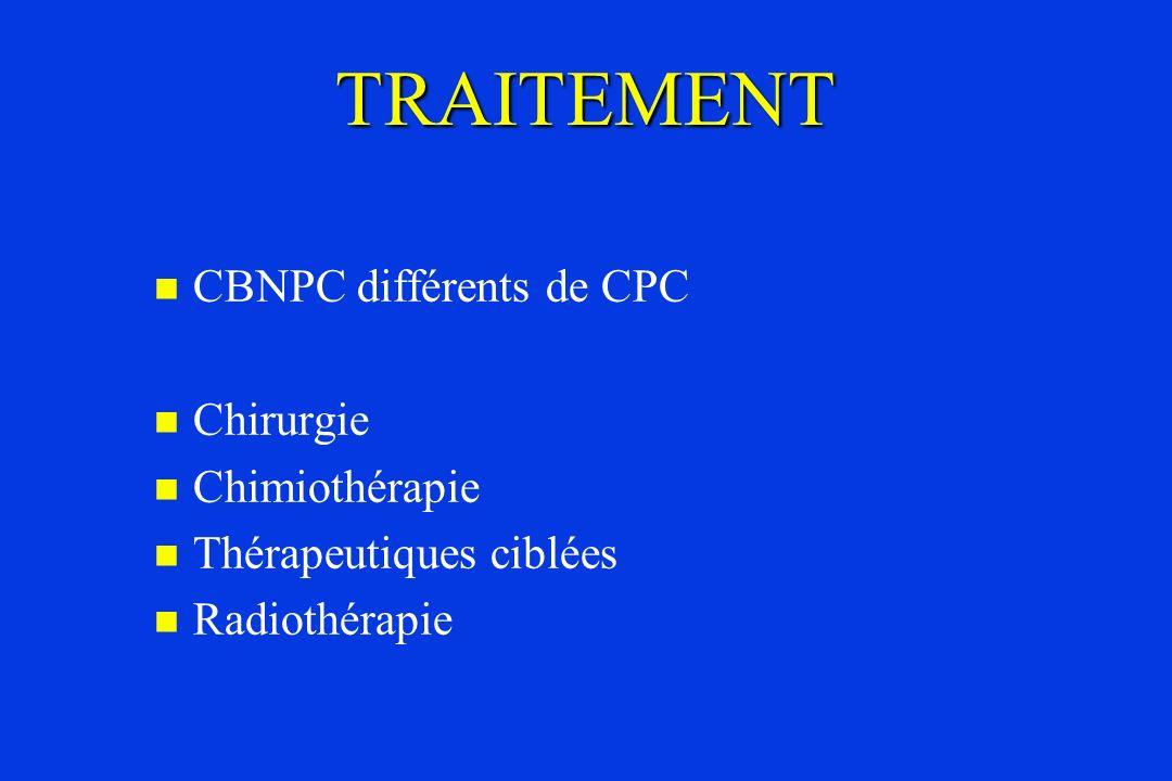 TRAITEMENT CBNPC différents de CPC Chirurgie Chimiothérapie